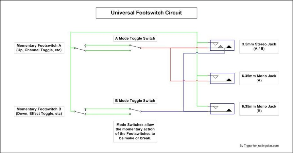 build your own universal footswitch blackstar korg etc rh justinguitarcommunity com 3PDT Wiring-Diagram Start Stop Switch Wiring Diagram